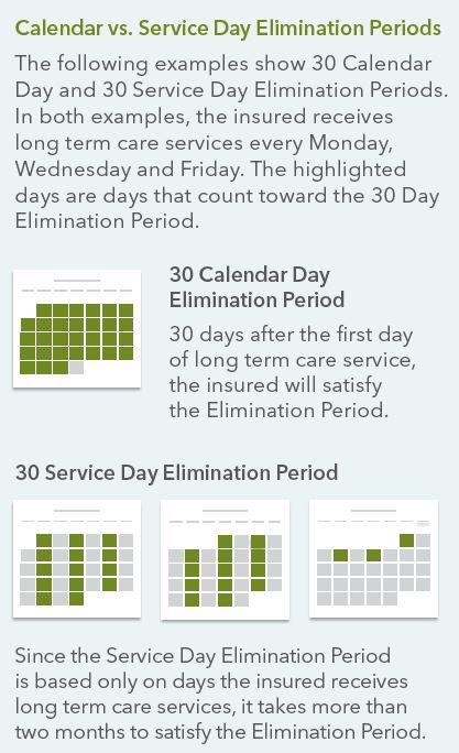 Calendar vs service day ep