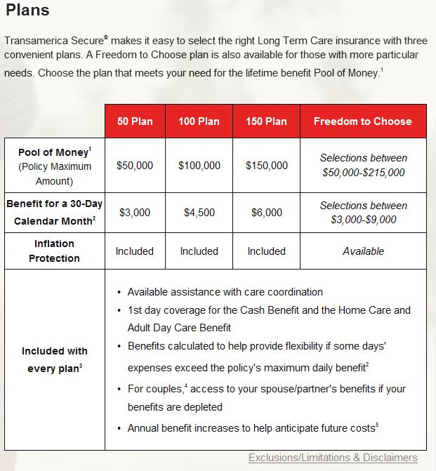 Transamerica Secure plan description
